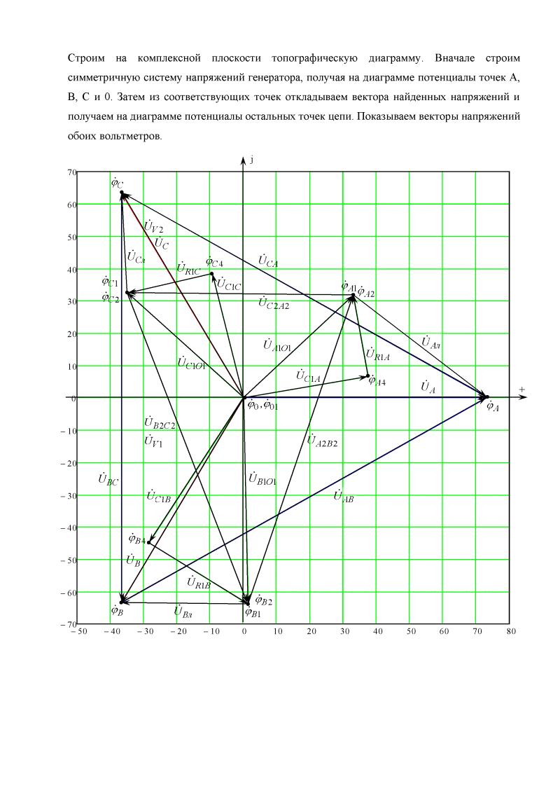 домашнего задания Расчёт трёхфазной цепи Вариант Схема МИИТ Решение домашнего задания Расчёт трёхфазной цепи Вариант 4 Схема 12 МИИТ