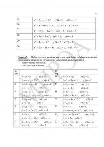Решебник типового расчета «Дифференциальные уравнения», МИРЭА, для студентов очной формы обучения институтов ИТ , РТС, ФТИ