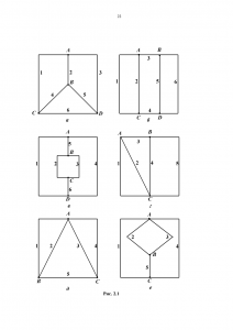 Решебник расчётной работы №1 по электротехнике, ПНИПУ