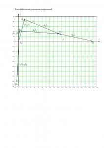 Решение РГР №2 по Электротехнике «Электрические цепи однофазного синусоидального тока», МГУПИ, Вариант 61