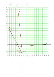 Решение РГР №2 по Электротехнике «Электрические цепи однофазного синусоидального тока», МГУПИ, Вариант 64