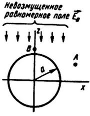 Рисунок 5.11
