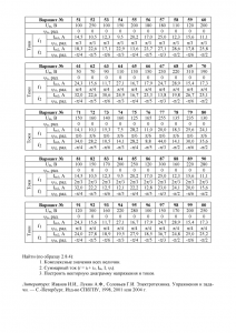 Решебник расчетного задания по электротехнике студенту ЗО, СПбГПУ, 100 вариантов