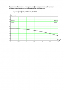 Решение КР «Электрические цепи с распределенными параметрами (длинные линии)», СГТУ Балаково, Вариант 22