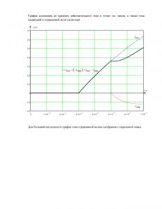 Решение домашнего задания «Расчёт переходных процессов в электрической цепи, содержащей длинную линию», Группа 1, Схема 6, МИИТ