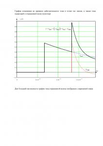 Решение домашнего задания «Расчёт переходных процессов в электрической цепи, содержащей длинную линию», Группа 3, Схема 13, МИИТ