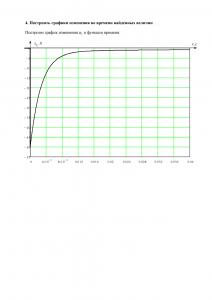 Решение КР №2 по ОТЦ, ПГНИУ (ПГТУ), Вариант 98, Специальность АТПП, N=1