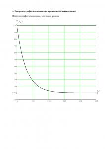 Решение КР №2 по ОТЦ, ПГНИУ (ПГТУ), Вариант 59, Специальность АТПП, N=16